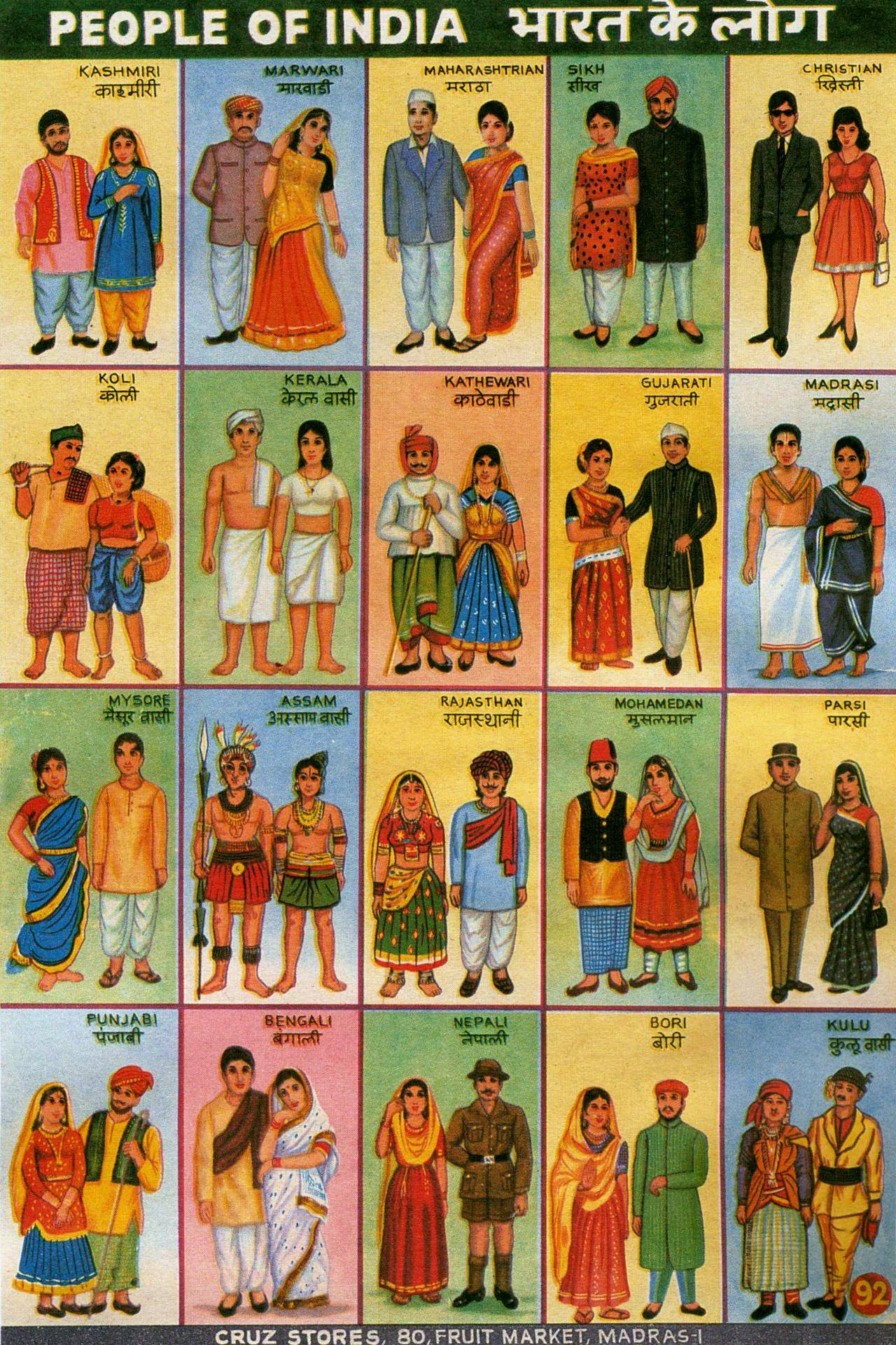 People of India Poster